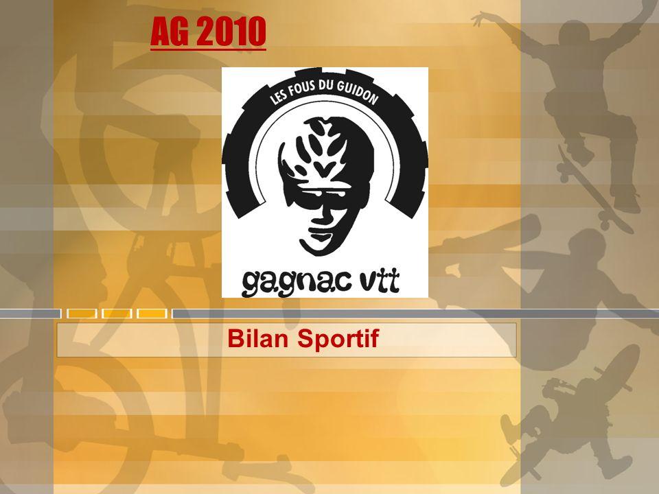 AG 2010 Bilan Sportif