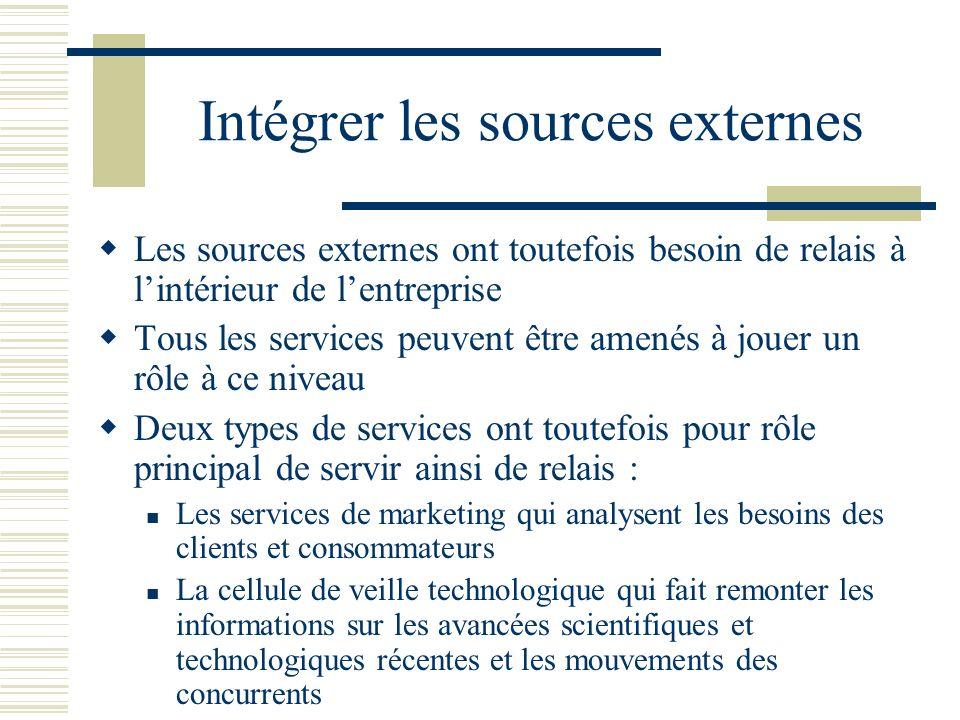 Intégrer les sources externes Les sources externes ont toutefois besoin de relais à lintérieur de lentreprise Tous les services peuvent être amenés à