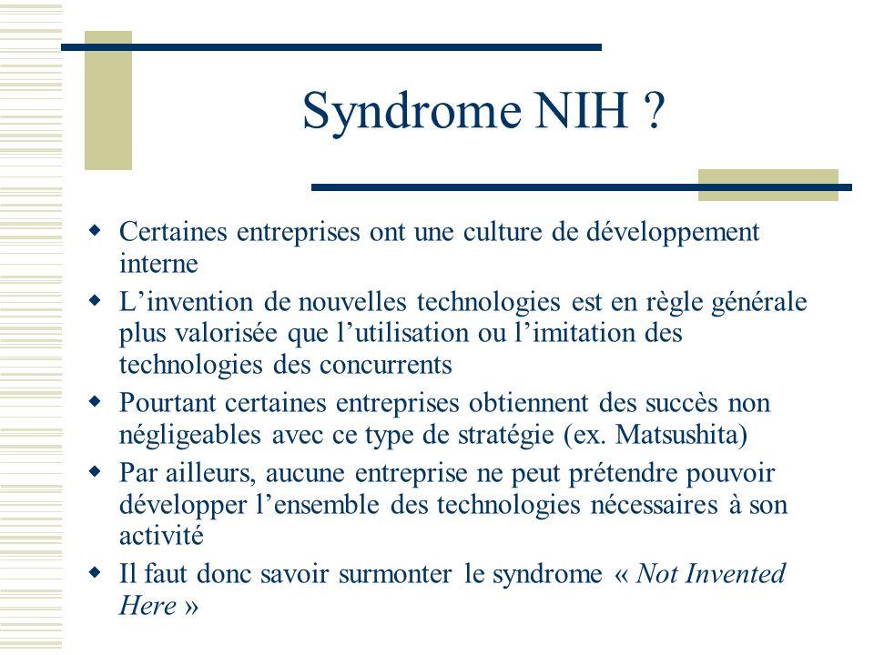 Syndrome NIH ? Certaines entreprises ont une culture de développement interne Linvention de nouvelles technologies est en règle générale plus valorisé