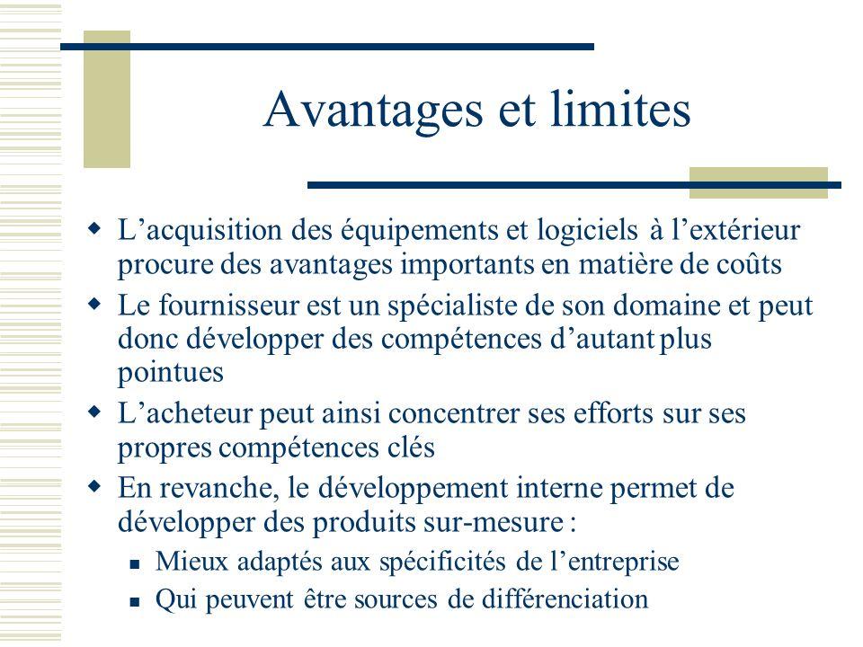 Avantages et limites Lacquisition des équipements et logiciels à lextérieur procure des avantages importants en matière de coûts Le fournisseur est un