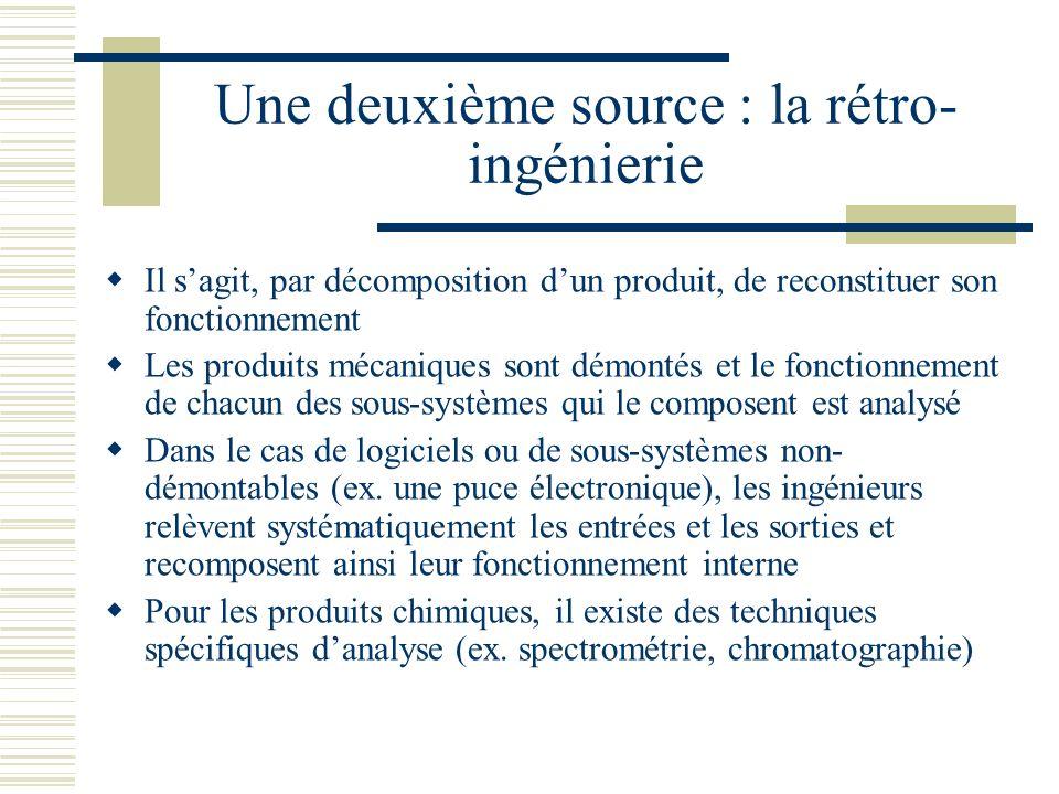 Une deuxième source : la rétro- ingénierie Il sagit, par décomposition dun produit, de reconstituer son fonctionnement Les produits mécaniques sont dé