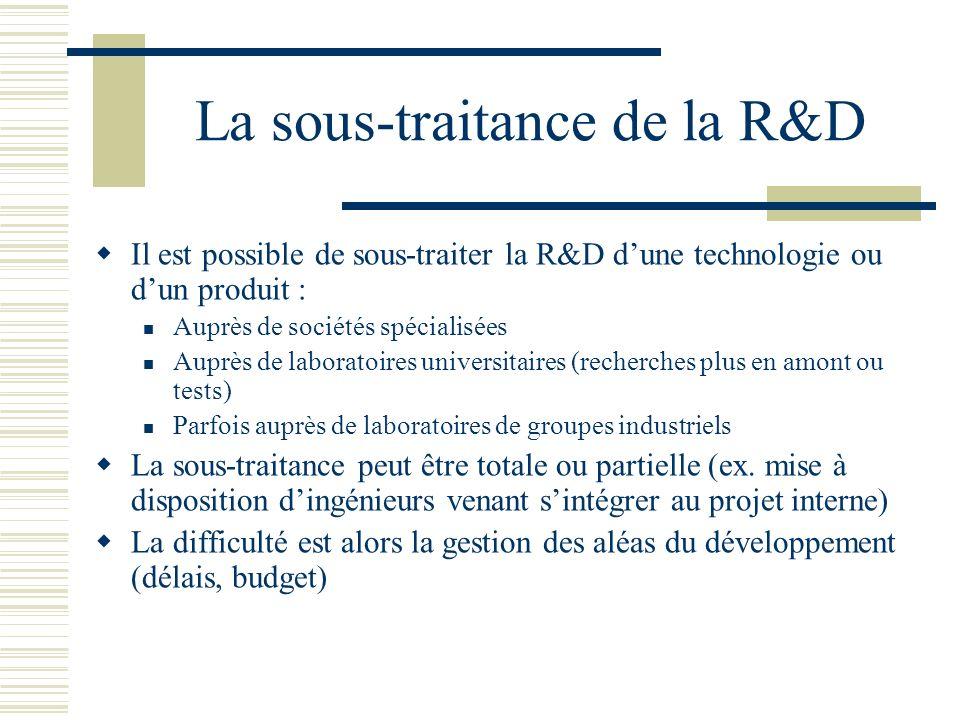 La sous-traitance de la R&D Il est possible de sous-traiter la R&D dune technologie ou dun produit : Auprès de sociétés spécialisées Auprès de laborat