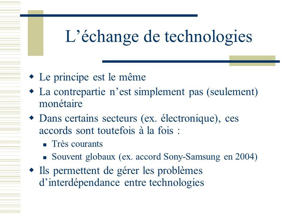 Léchange de technologies Le principe est le même La contrepartie nest simplement pas (seulement) monétaire Dans certains secteurs (ex. électronique),