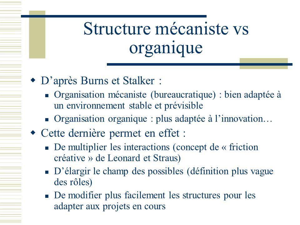 Structure mécaniste vs organique Daprès Burns et Stalker : Organisation mécaniste (bureaucratique) : bien adaptée à un environnement stable et prévisi