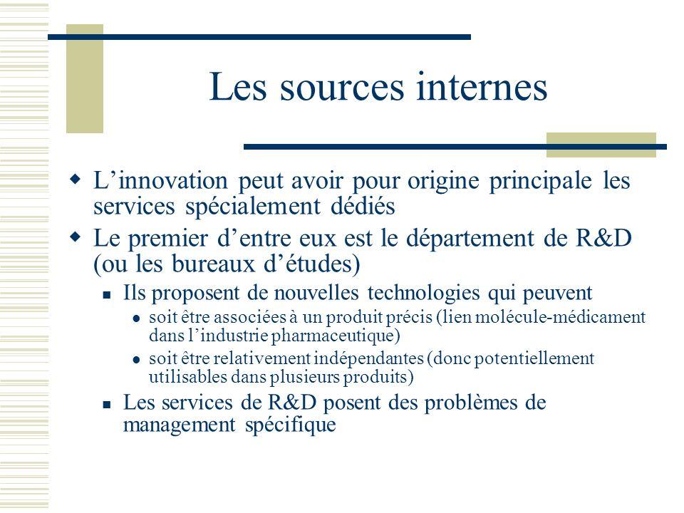 Les sources internes Linnovation peut avoir pour origine principale les services spécialement dédiés Le premier dentre eux est le département de R&D (
