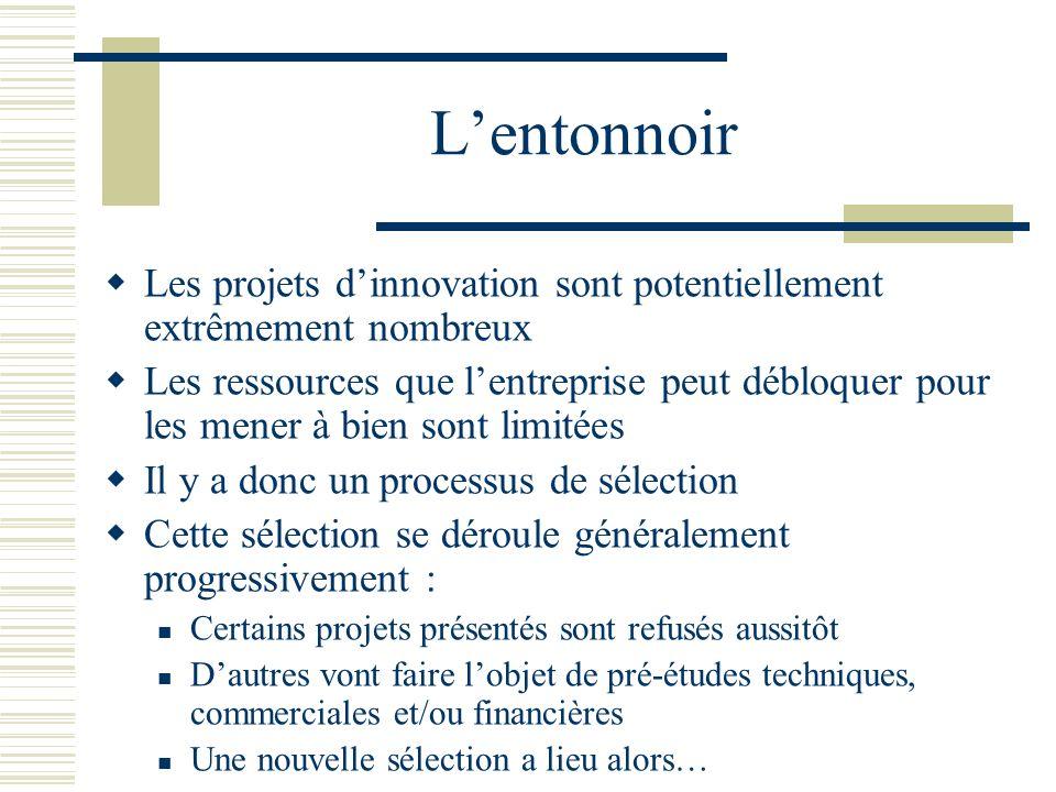 Lentonnoir Les projets dinnovation sont potentiellement extrêmement nombreux Les ressources que lentreprise peut débloquer pour les mener à bien sont