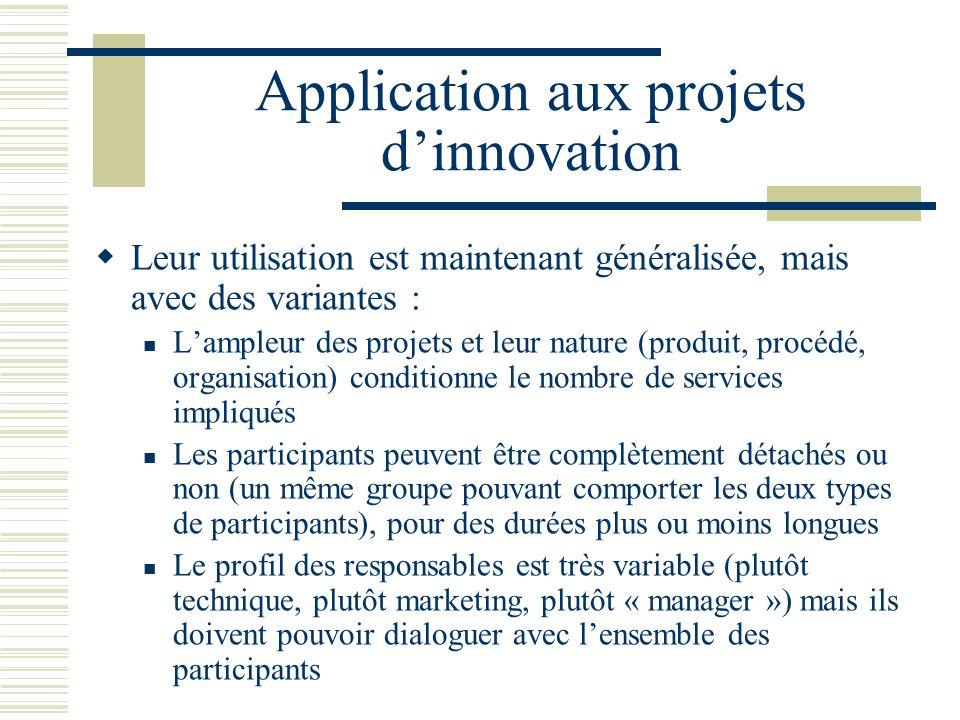Application aux projets dinnovation Leur utilisation est maintenant généralisée, mais avec des variantes : Lampleur des projets et leur nature (produi