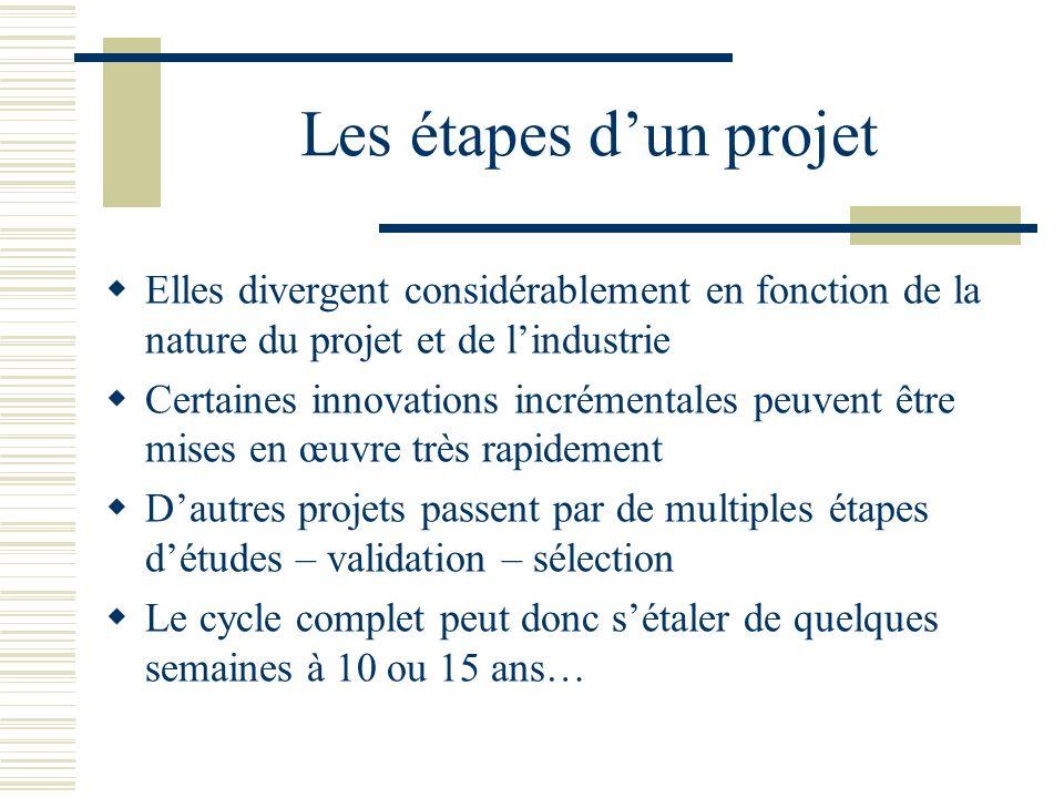 Les étapes dun projet Elles divergent considérablement en fonction de la nature du projet et de lindustrie Certaines innovations incrémentales peuvent