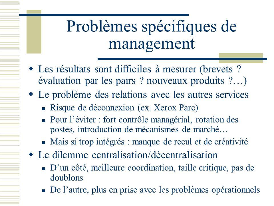 Problèmes spécifiques de management Les résultats sont difficiles à mesurer (brevets ? évaluation par les pairs ? nouveaux produits ?…) Le problème de