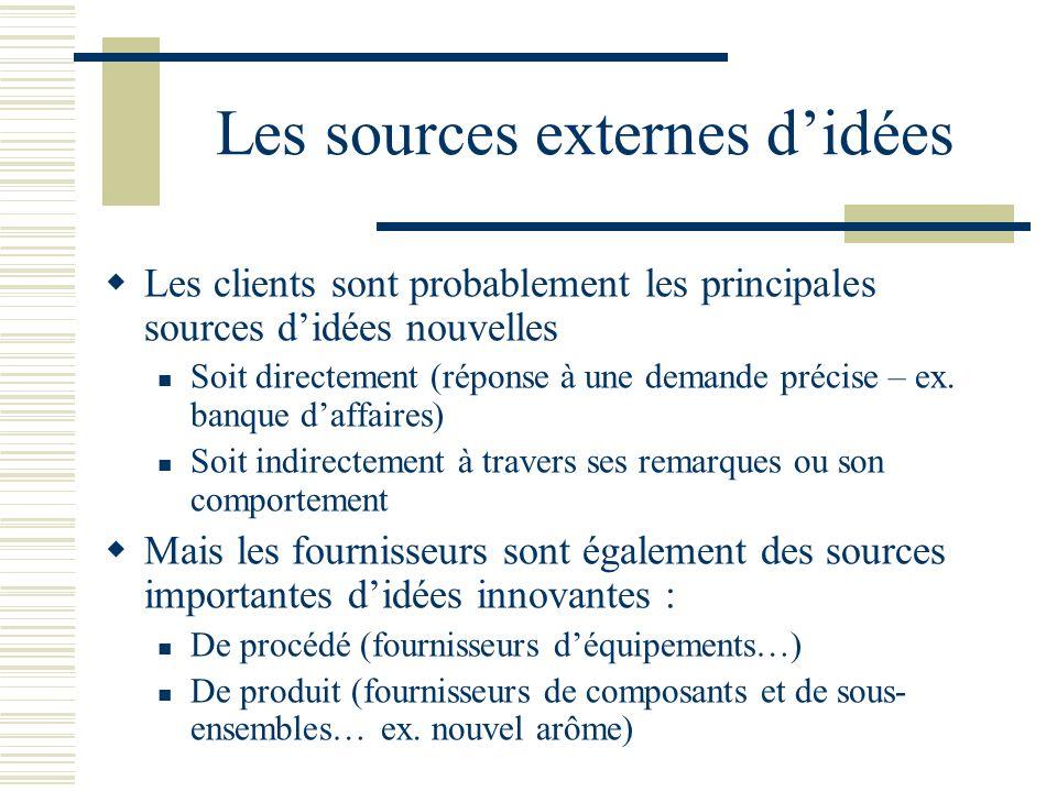 Les sources externes didées Les clients sont probablement les principales sources didées nouvelles Soit directement (réponse à une demande précise – e