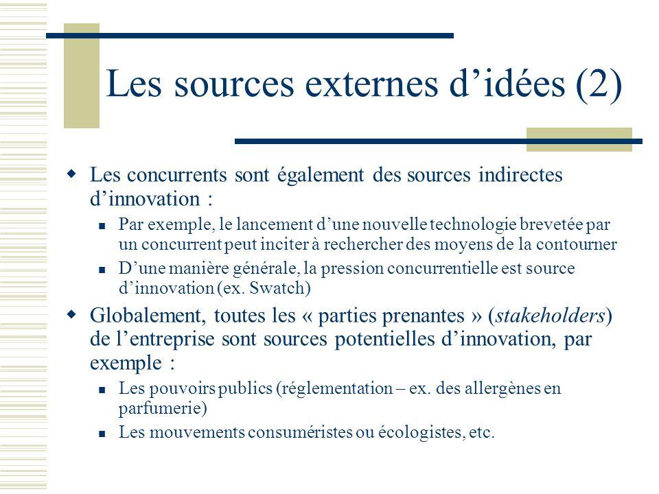Les sources externes didées (2) Les concurrents sont également des sources indirectes dinnovation : Par exemple, le lancement dune nouvelle technologi
