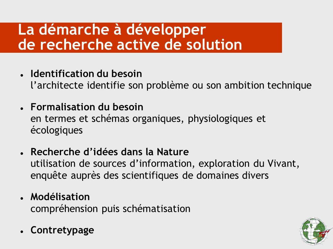 La démarche à développer de recherche active de solution Identification du besoin larchitecte identifie son problème ou son ambition technique Formali
