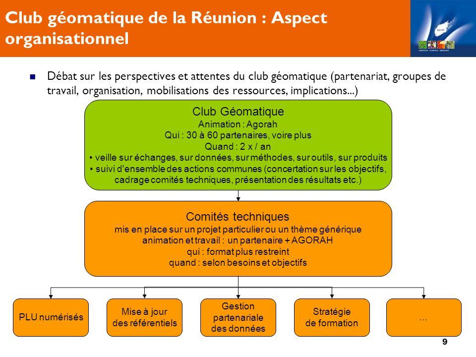 10 Club géomatique de la Réunion : Programmes à moyen long terme Groupes de travail en vue Gestion partenariale des données, systèmes de diffusion, mise en place de procédures, modèles de convention, outils (Cartélie, Prodige, Carmen, TIGRE, REPORTS), directive INSPIRE - déc.