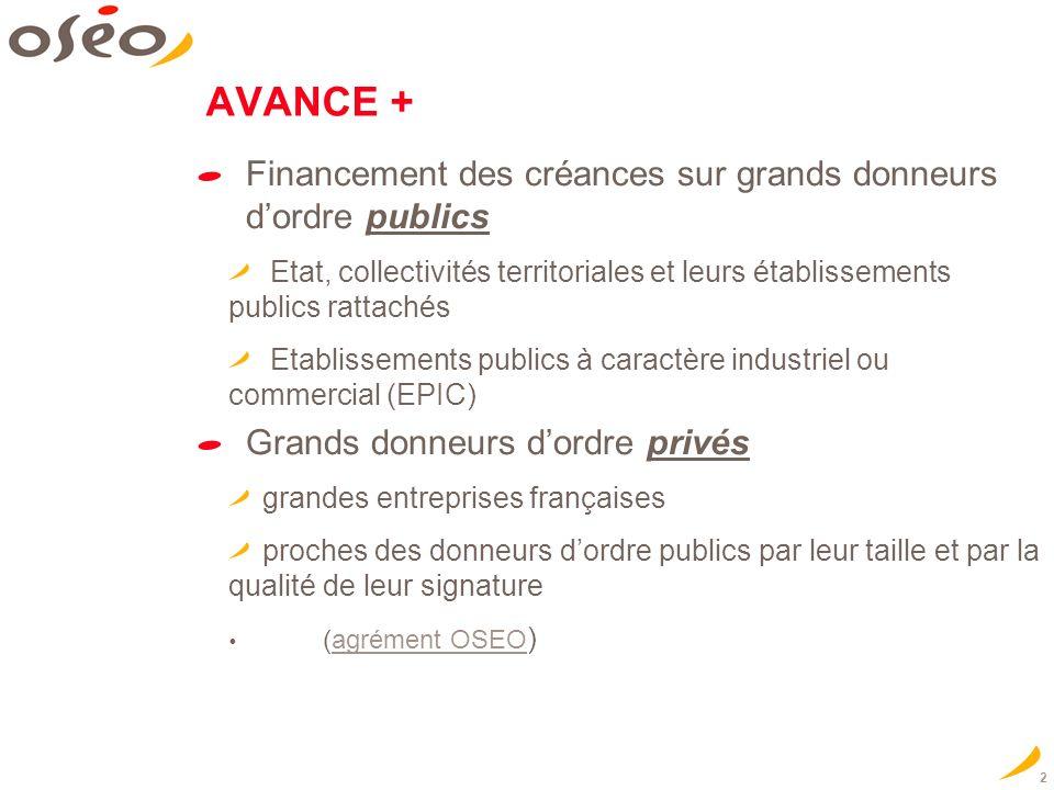 1 Financement de la TRESORERIE Avances de trésorerie Engagements par signature Services en ligne