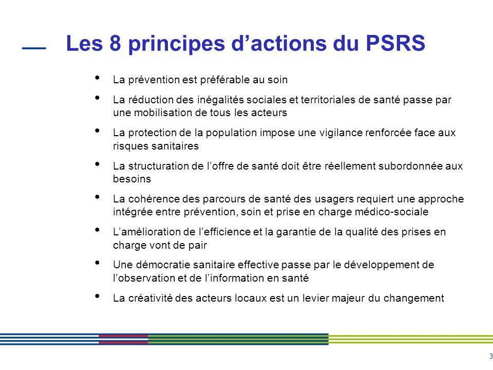 3 Les 8 principes dactions du PSRS La prévention est préférable au soin La réduction des inégalités sociales et territoriales de santé passe par une m