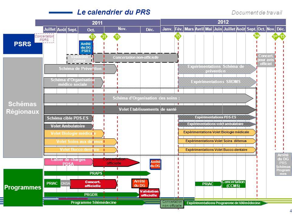 4 Le calendrier du PRS Document de travail Schémas Régionaux 15 1er 15 Juillet Nov. Juin 2012 Janv. Fév.Oct. Sept. AoûtMaiAvril Mars Déc. Nov. Déc. 20
