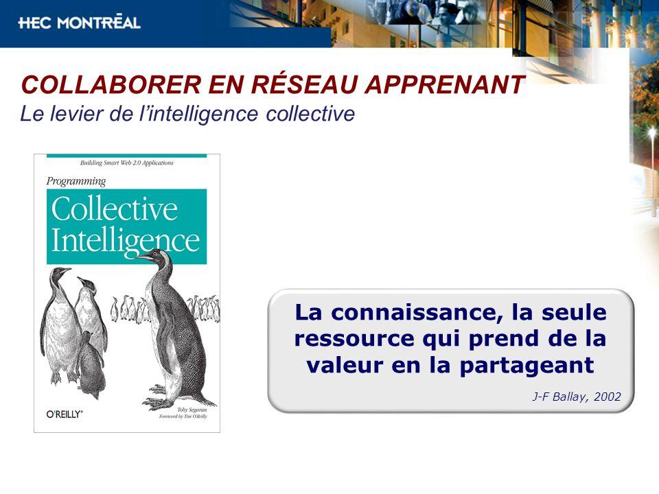 COLLABORER EN RÉSEAU APPRENANT Le levier de lintelligence collective La connaissance, la seule ressource qui prend de la valeur en la partageant J-F B