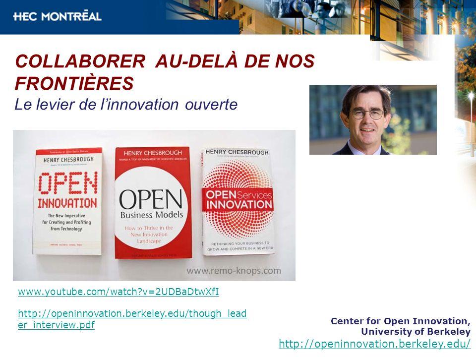 COLLABORER AU-DELÀ DE NOS FRONTIÈRES Le levier de linnovation ouverte www.youtube.com/watch?v=2UDBaDtwXfI http://openinnovation.berkeley.edu/though_le