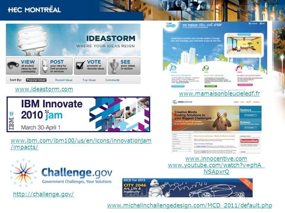www.ideastorm.com www.ibm.com/ibm100/us/en/icons/innovationjam /impacts/ http://challenge.gov/ www.mamaisonbleucieledf.fr www.innocentive.com www.yout
