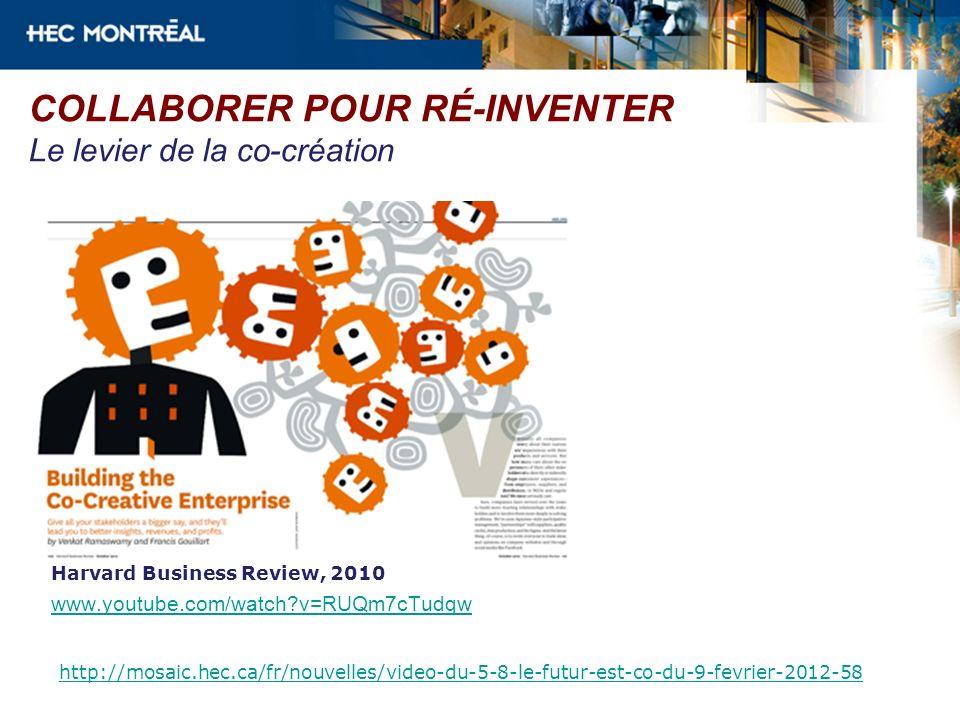COLLABORER POUR RÉ-INVENTER Le levier de la co-création www.youtube.com/watch?v=RUQm7cTudqw Harvard Business Review, 2010 http://mosaic.hec.ca/fr/nouv