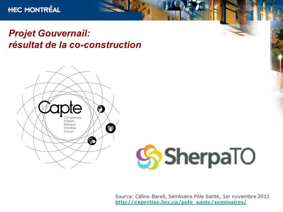 Source: Céline Bareil, Séminaire Pôle Santé, 1er novembre 2011 http://expertise.hec.ca/pole_sante/seminaires/ Projet Gouvernail: résultat de la co-con
