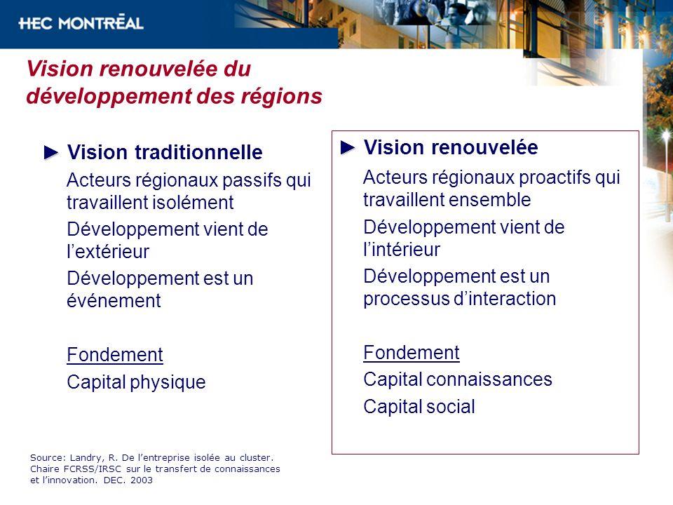 Vision renouvelée du développement des régions Vision traditionnelle Acteurs régionaux passifs qui travaillent isolément Développement vient de lextér