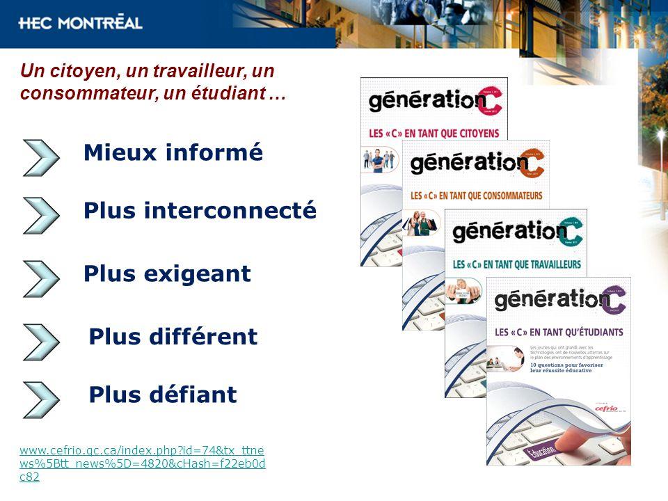 Un citoyen, un travailleur, un consommateur, un étudiant … Mieux informé Plus interconnecté Plus exigeant Plus différent Plus défiant www.cefrio.qc.ca