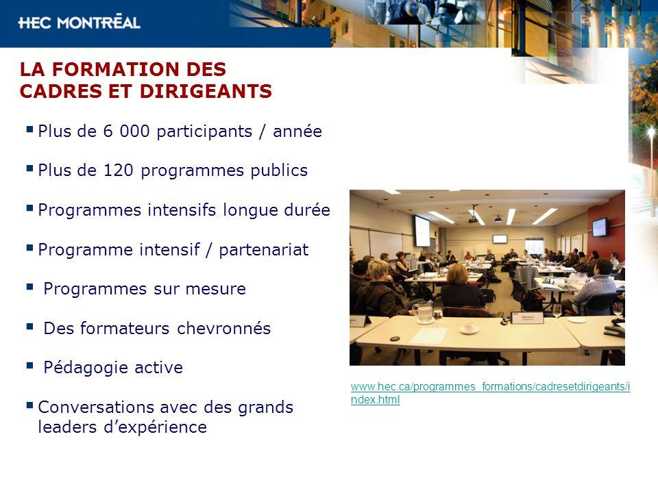LA FORMATION DES CADRES ET DIRIGEANTS Plus de 6 000 participants / année Plus de 120 programmes publics Programmes intensifs longue durée Programme in