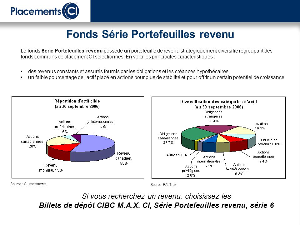 Fonds Série Portefeuilles revenu Le fonds Série Portefeuilles revenu possède un portefeuille de revenu stratégiquement diversifié regroupant des fonds communs de placement CI sélectionnés.