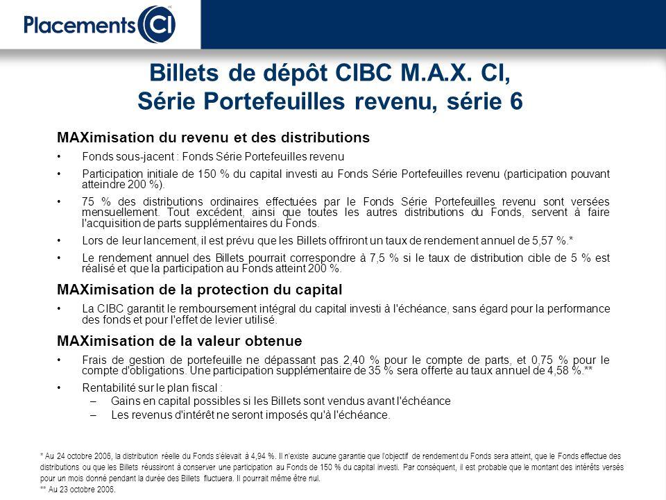 Billets de dépôt CIBC M.A.X. CI, Série Portefeuilles revenu, série 6 MAXimisation du revenu et des distributions Fonds sous-jacent : Fonds Série Porte