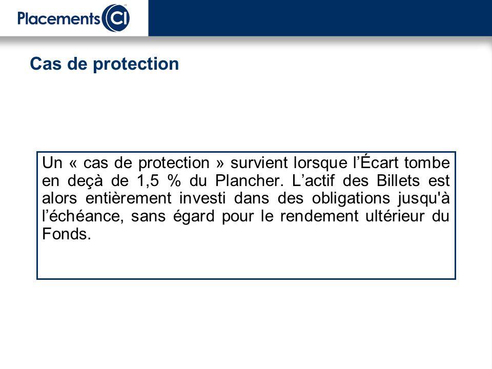 Un « cas de protection » survient lorsque lÉcart tombe en deçà de 1,5 % du Plancher. Lactif des Billets est alors entièrement investi dans des obligat