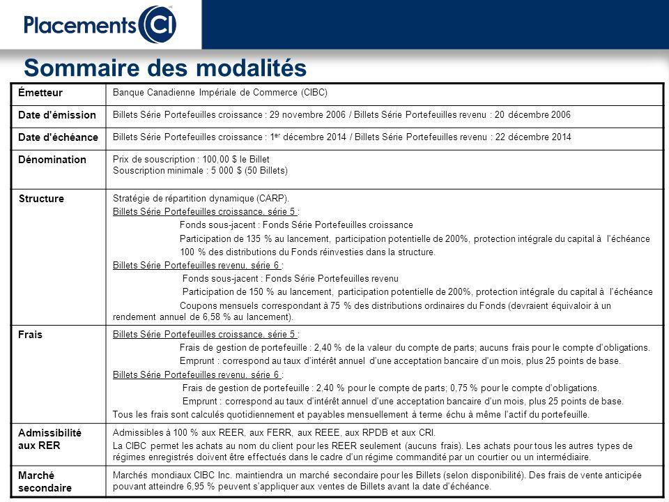 Sommaire des modalités Émetteur Banque Canadienne Impériale de Commerce (CIBC) Date d'émission Billets Série Portefeuilles croissance : 29 novembre 20