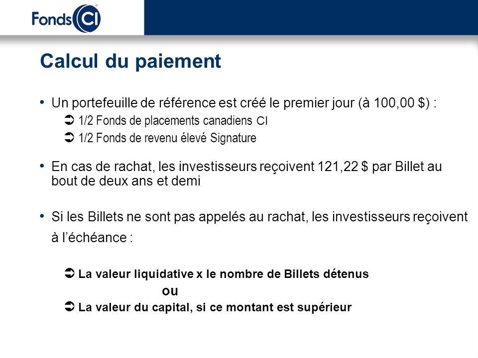 Calcul du paiement Un portefeuille de référence est créé le premier jour (à 100,00 $) : 1/2 Fonds de placements canadiens CI 1/2 Fonds de revenu élevé