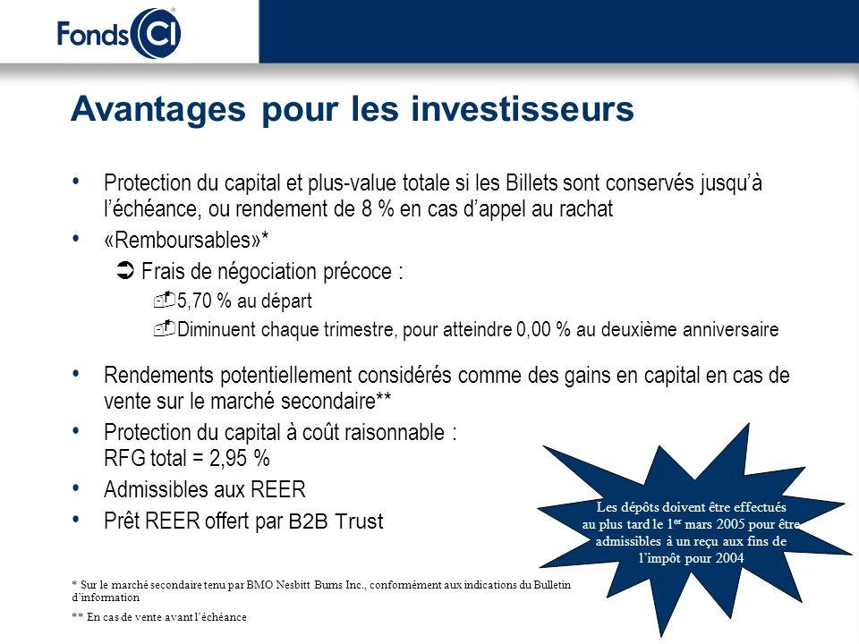 Avantages pour les investisseurs Protection du capital et plus-value totale si les Billets sont conservés jusquà léchéance, ou rendement de 8 % en cas