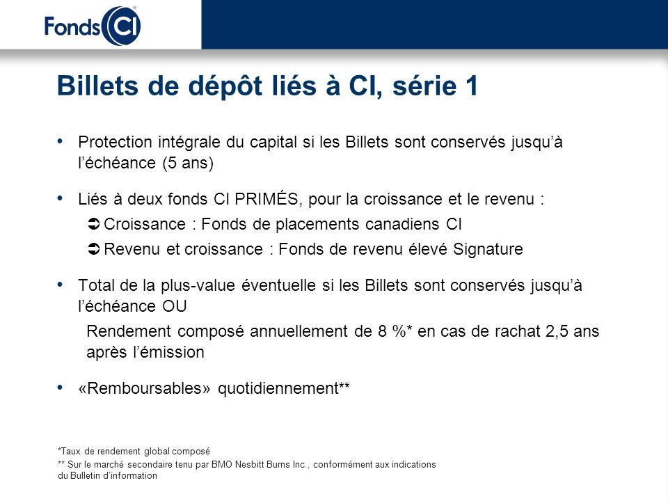 Billets de dépôt liés à CI, série 1 Protection intégrale du capital si les Billets sont conservés jusquà léchéance (5 ans) Liés à deux fonds CI PRIMÉS