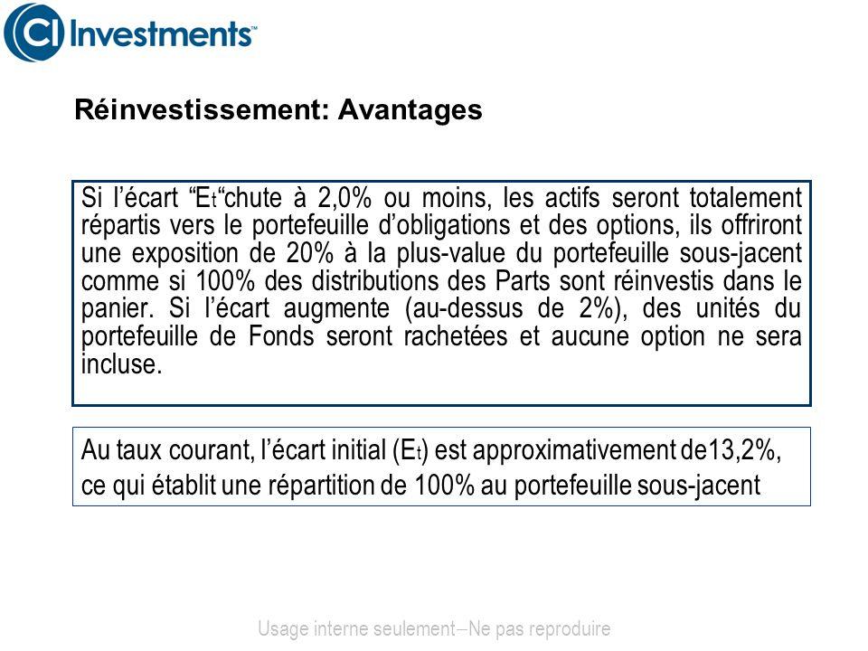 Si lécart E t chute à 2,0% ou moins, les actifs seront totalement répartis vers le portefeuille dobligations et des options, ils offriront une exposit