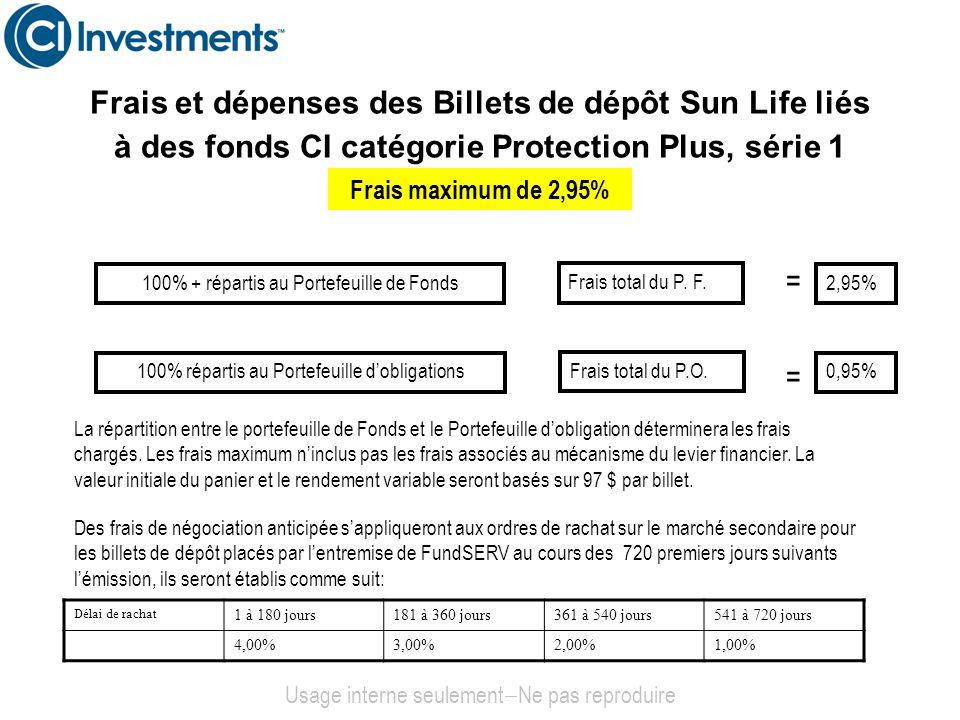Frais et dépenses des Billets de dépôt Sun Life liés à des fonds CI catégorie Protection Plus, série 1 Usage interne seulement Ne pas reproduire Des f