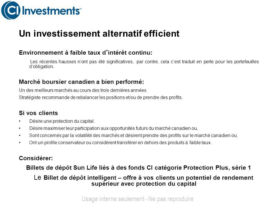 Un investissement alternatif efficient Environnement à faible taux d intérêt continu: Les récentes hausses nont pas été significatives, par contre, ce