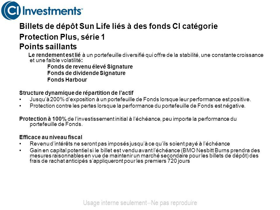 Un portefeuille de Fonds diversifié pour stabilité et croissance constante Usage interne seulement Ne pas reproduire 1/3 revenu élevé Signature 1/3 dividende Signature 1/3 Harbour Sources: CI Investments, Globe Hysales, Bank of Canada Backtested PerformanceReturn Standard DeviationSharpe RatioUpside Capture Downside Capture As at March 31, 20061y3y5y3y5y3y5y3y5y3y5y Portfolio19.0%18.6%12.2%6.2%6.4%2.361.31110%107%95%75% Benchmark*17.7%16.8%9.6%5.6%6.4%2.330.90100% *60%TSX / 40%SC Universe Bond Index