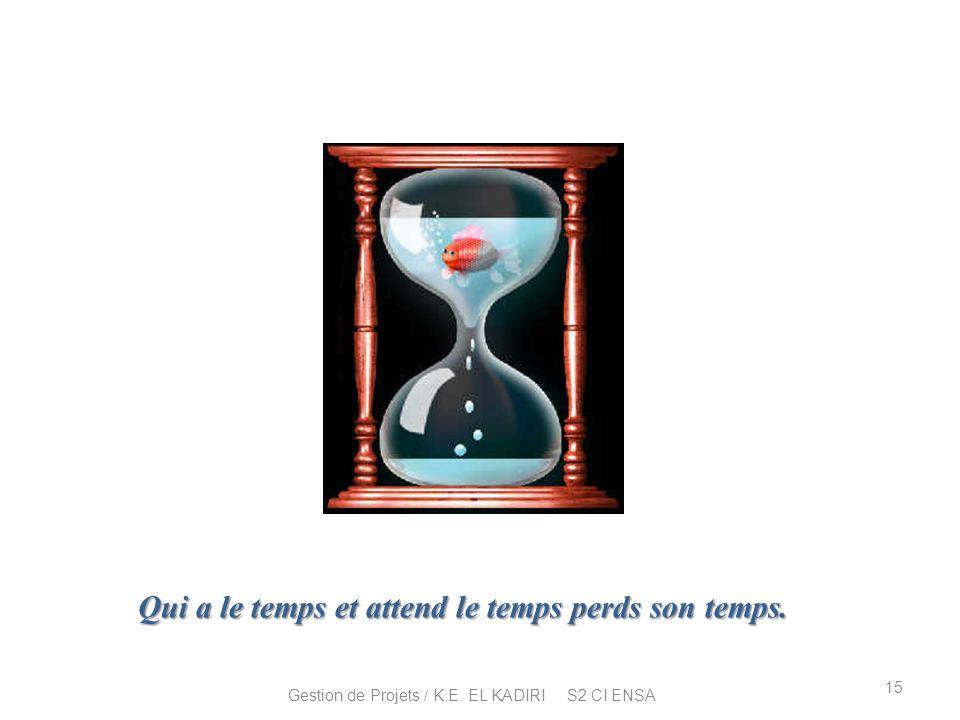 Qui a le temps et attend le temps perds son temps. Qui a le temps et attend le temps perds son temps. 15 Gestion de Projets / K.E. EL KADIRI S2 CI ENS