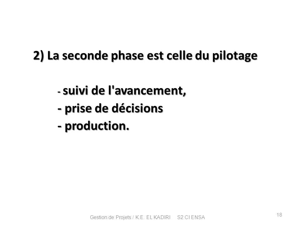 2) La seconde phase est celle du pilotage - suivi de l'avancement, - prise de décisions - production. 18 Gestion de Projets / K.E. EL KADIRI S2 CI ENS