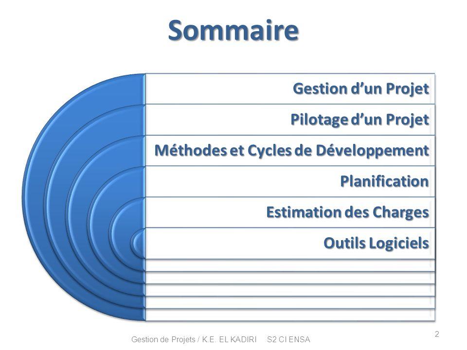 Gestion dun Projet Pilotage dun Projet Méthodes et Cycles de Développement Planification Estimation des Charges Outils Logiciels Sommaire 2 Gestion de