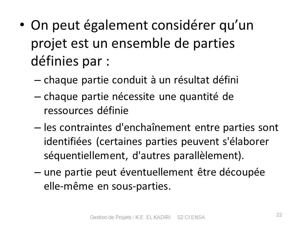 On peut également considérer quun projet est un ensemble de parties définies par : – chaque partie conduit à un résultat défini – chaque partie nécess