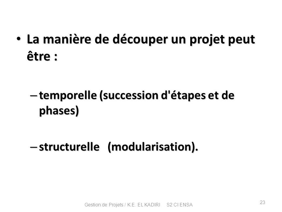 La manière de découper un projet peut être : La manière de découper un projet peut être : – temporelle (succession d'étapes et de phases) – structurel