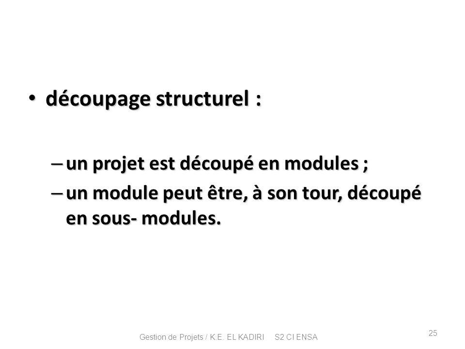 découpage structurel : découpage structurel : – un projet est découpé en modules ; – un module peut être, à son tour, découpé en sous- modules. 25 Ges