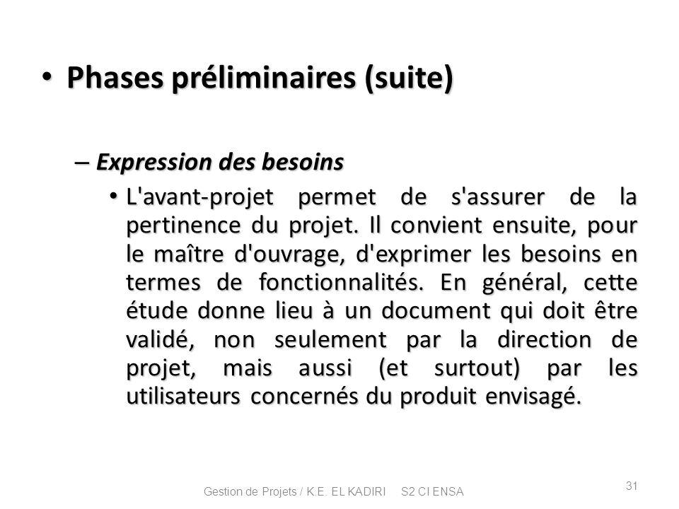 Phases préliminaires (suite) Phases préliminaires (suite) – Expression des besoins L'avant-projet permet de s'assurer de la pertinence du projet. Il c