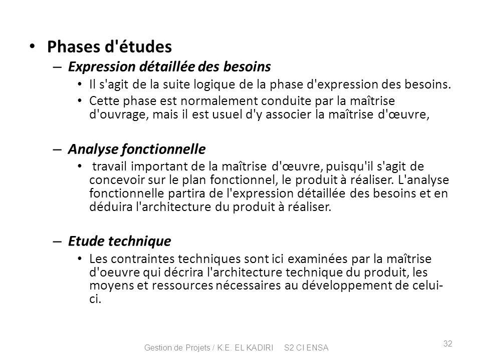 Phases d'études – Expression détaillée des besoins Il s'agit de la suite logique de la phase d'expression des besoins. Cette phase est normalement con