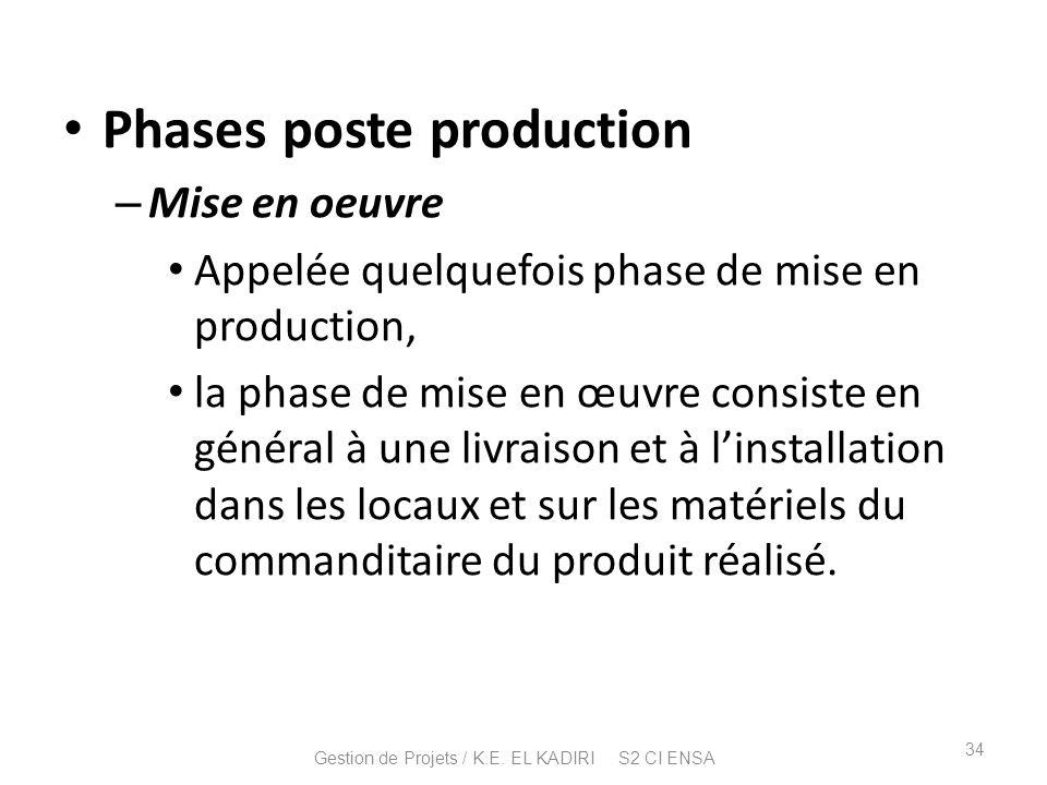 Phases poste production – Mise en oeuvre Appelée quelquefois phase de mise en production, la phase de mise en œuvre consiste en général à une livraiso