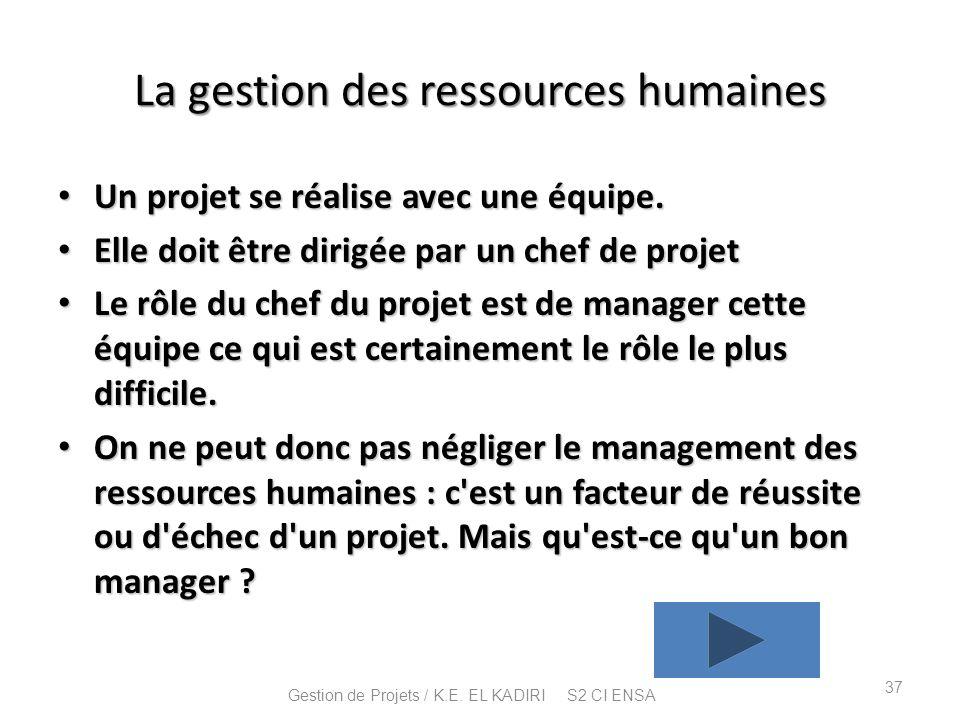 La gestion des ressources humaines Un projet se réalise avec une équipe. Un projet se réalise avec une équipe. Elle doit être dirigée par un chef de p