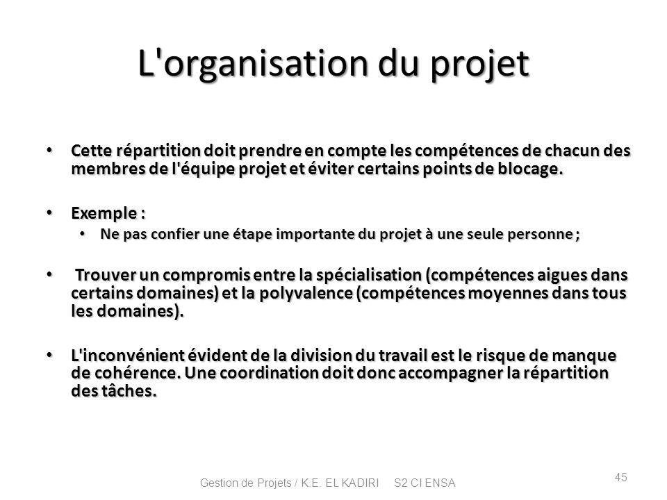 L'organisation du projet Cette répartition doit prendre en compte les compétences de chacun des membres de l'équipe projet et éviter certains points d